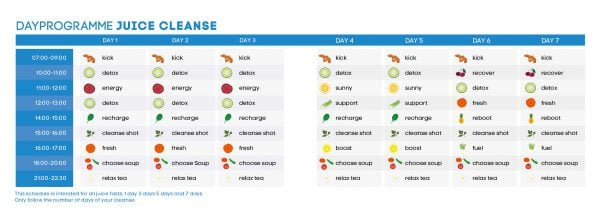 Juice Cleanse schedule