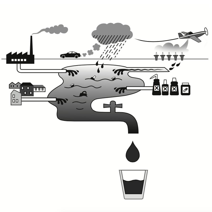gifstoffen in je drinkwater